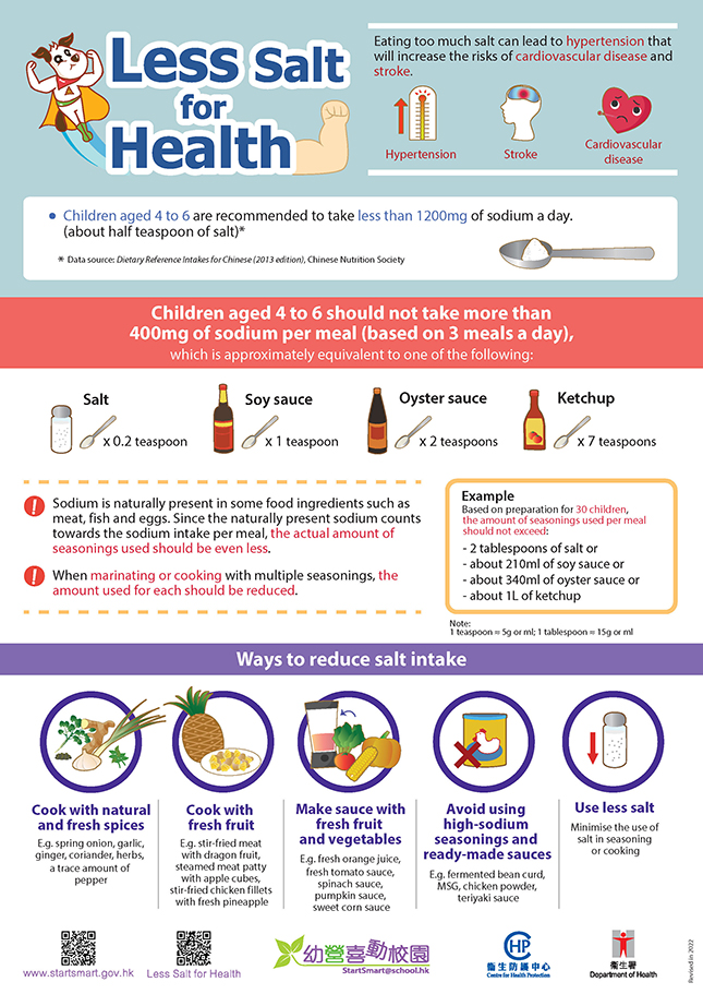 Less salt for health