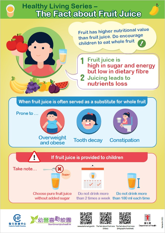 Healthy Living Series - The Fact about Fruit Juice